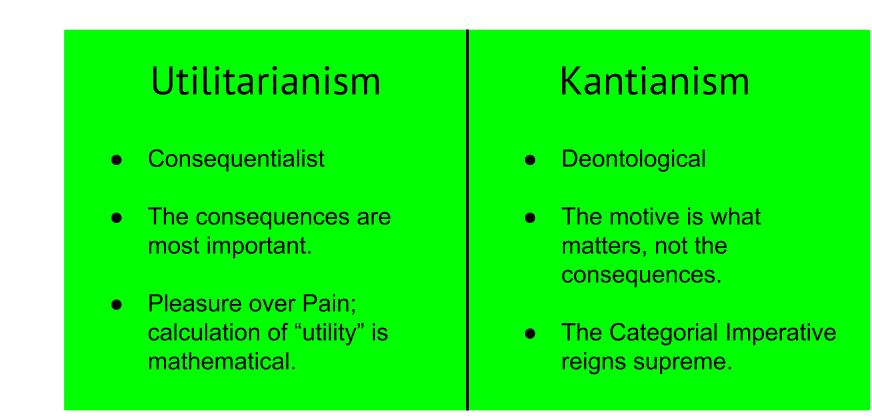 utilitarianism kantianism and social contact theory I think your explanation on the categorical imperative is great, but there wasn't much space left for utilitarianism why does kant's theory deserve five paragraphs and the latter deserves only one.