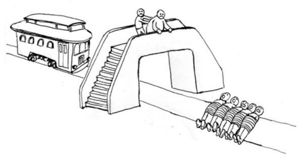 trolley problem kant